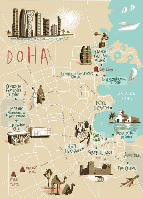 que-ver-en-Doha