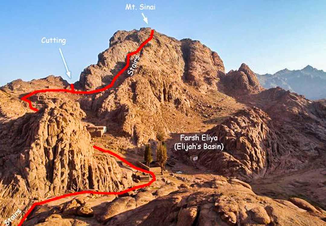 Camel´s Path Sinai