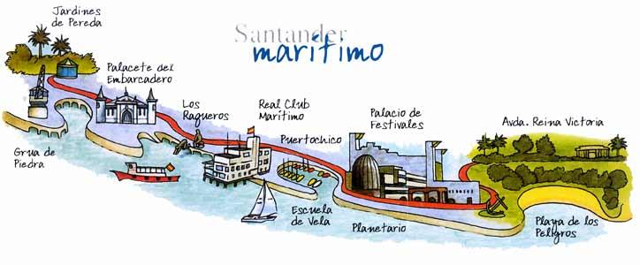 que-ver-en-Santander-Paseo-marítimo