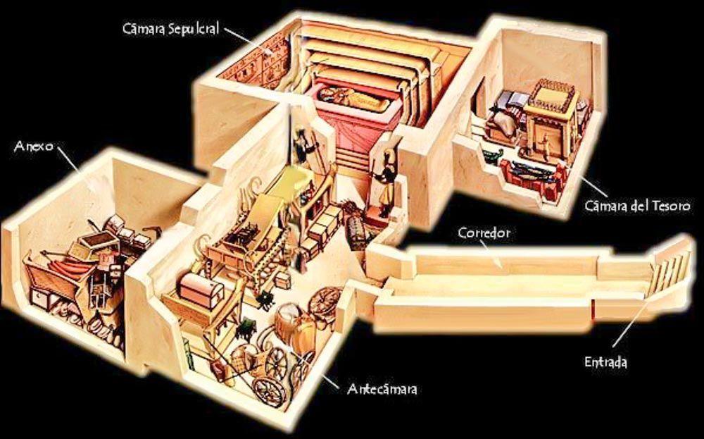 visitar-la-Tumba-de-Tutankamón-en-Egipto-plano